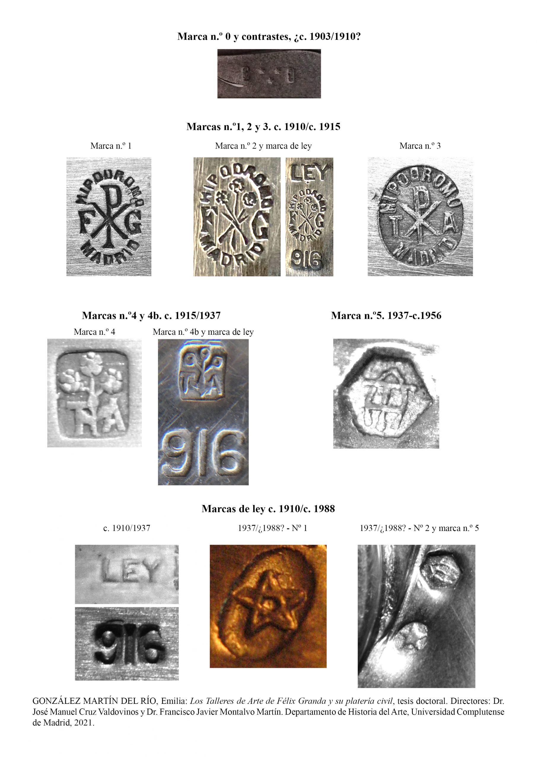 Marcas de plata en los Talleres de Arte de Félix Granda entre ca. 1904 y 1956